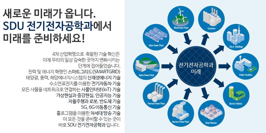 새로운 미래가 옵니다. SDU 전기전자공학과에서미래를 준비하세요!