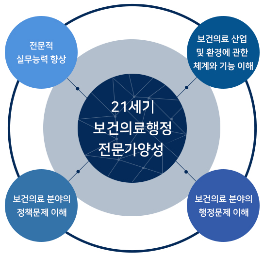 교육목표 이미지